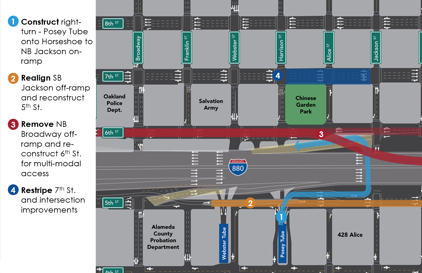 Oakland-Alameda Access Project Map