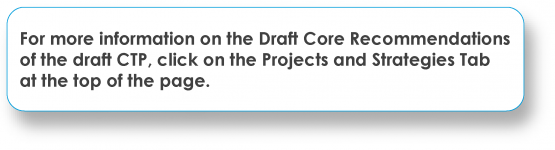 Core Recommendations call-out box pointing to the Projects and Strategies tab