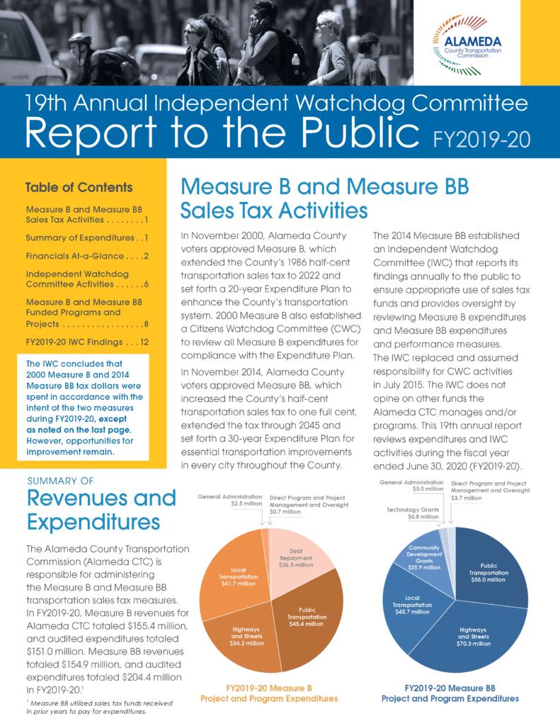 iwc 2020 report